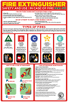 Fire Safety and Extinguisher Use Poster