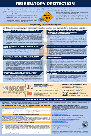 California Respiratory Protection Poster