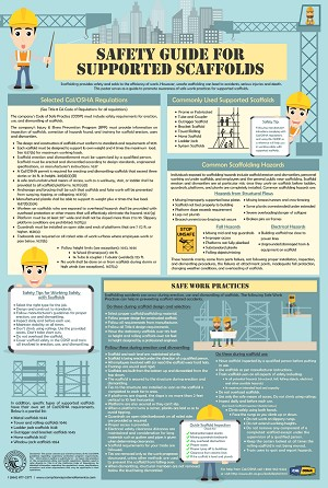 California Scaffolding Safety Awareness Poster